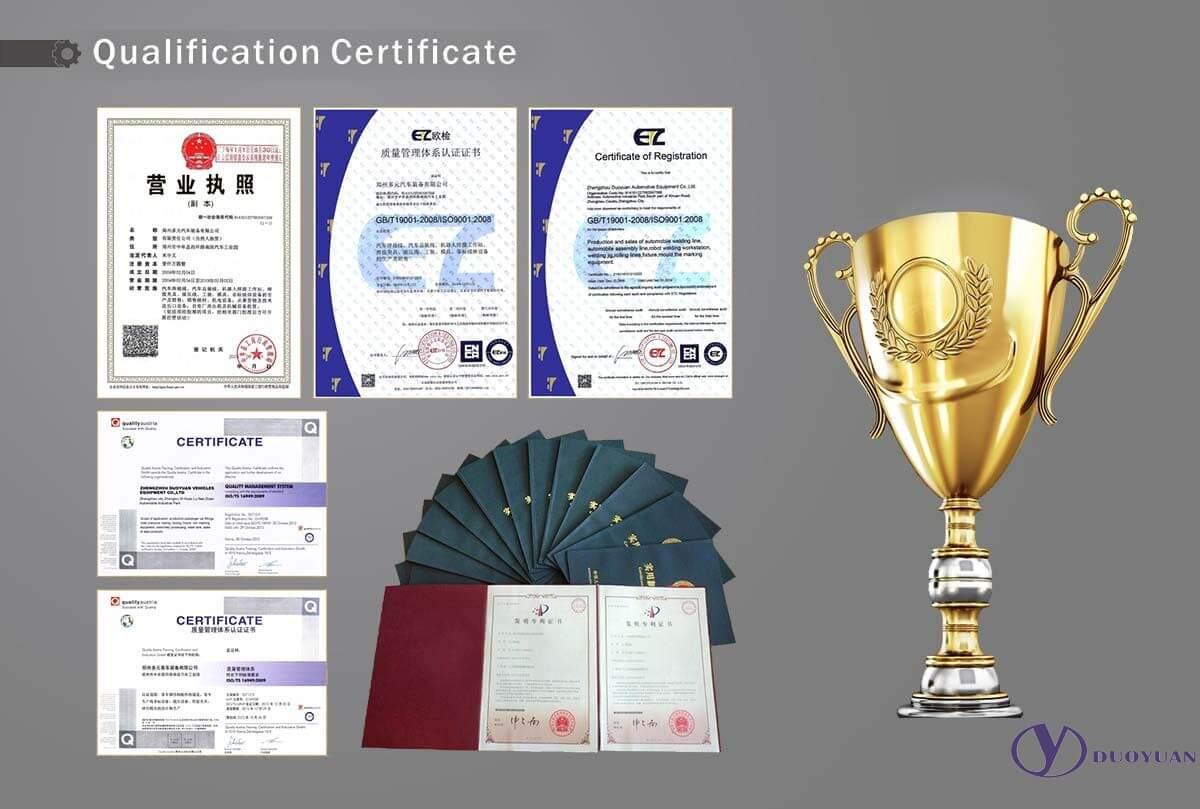 Certificate of Duoyuan equipment